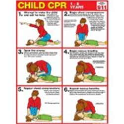 CPR CHART FOR CHILDREN
