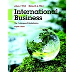 international-businessthe-challenges-of-globalization-8e